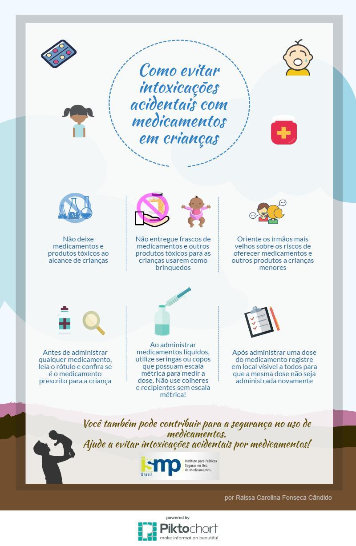 Como Prevenir Intoxicações_Infográfico_FINAL